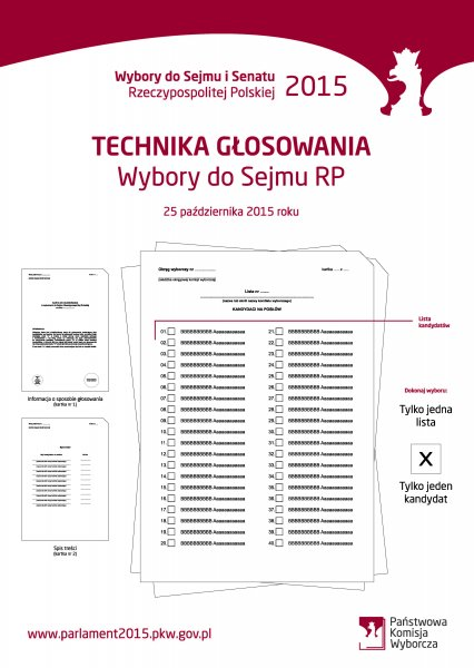 Jak głosować wwyborach do Sejmu RP iSenatu RP